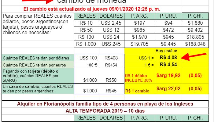 comprar reales argentina